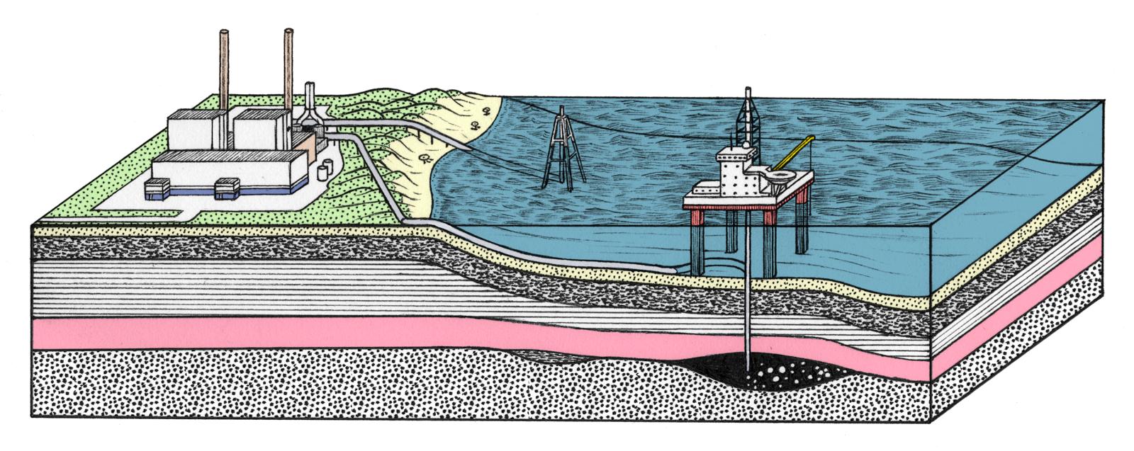De IPCC is positief over de techniek waarbij CO2 uit de atmosfeer wordt gehaald en diep in de oceaan, de aardbodem of elders wordt opgeslagen. Illustratie: Tim Enthoven