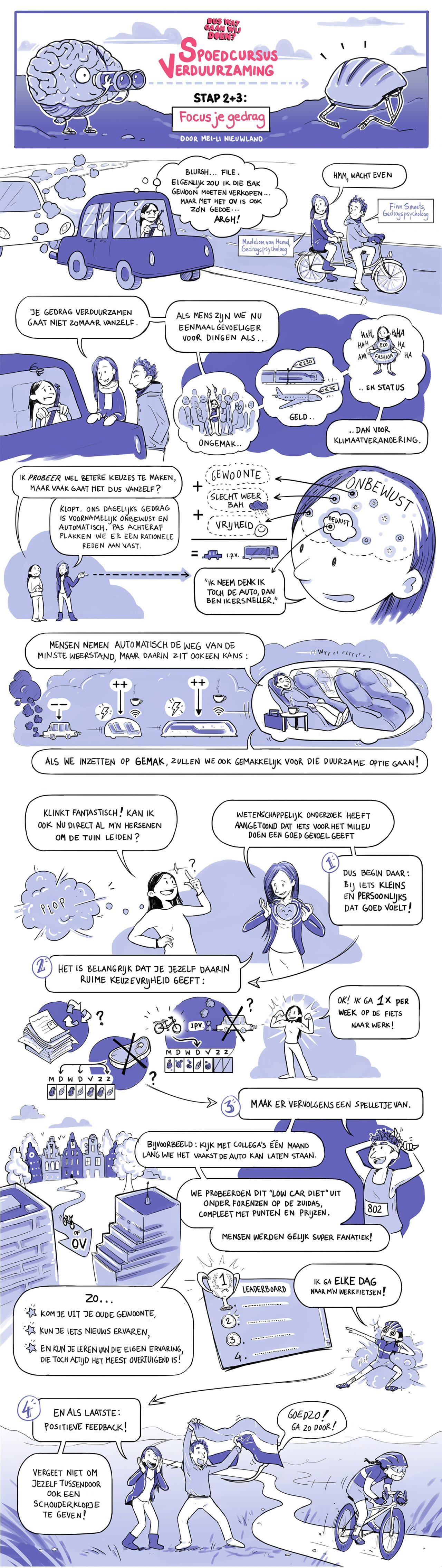 stap 2: focus je gedrag