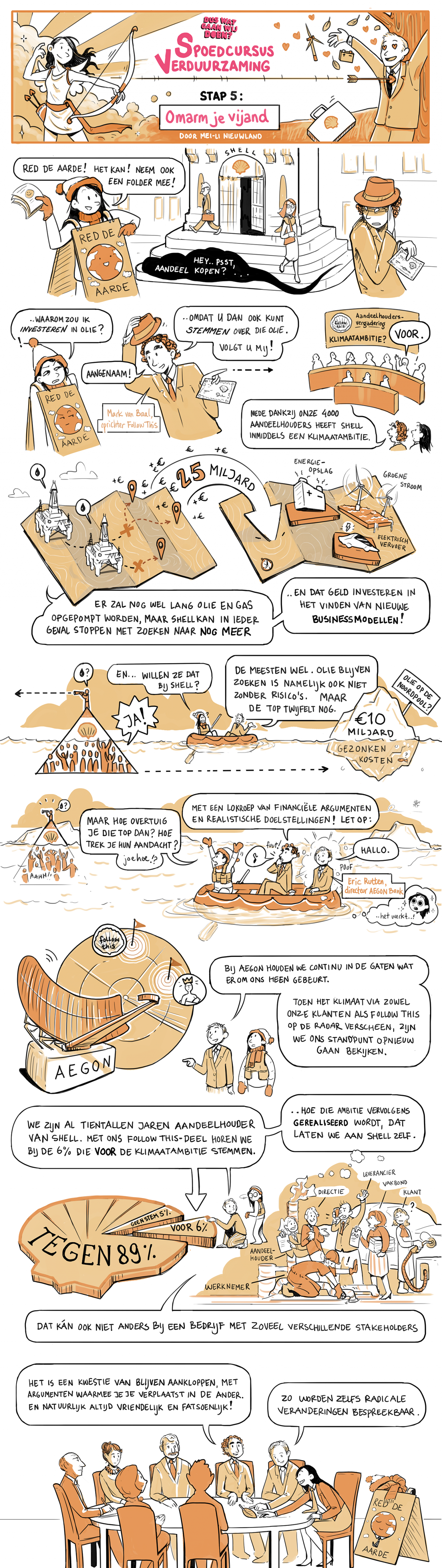 Stap 5: omarm de vijand